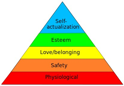 How to Know You're Rich - Maslow